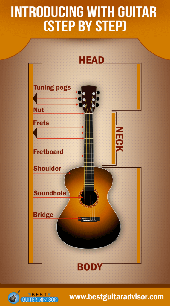 Introducing with guitar [Step by step]